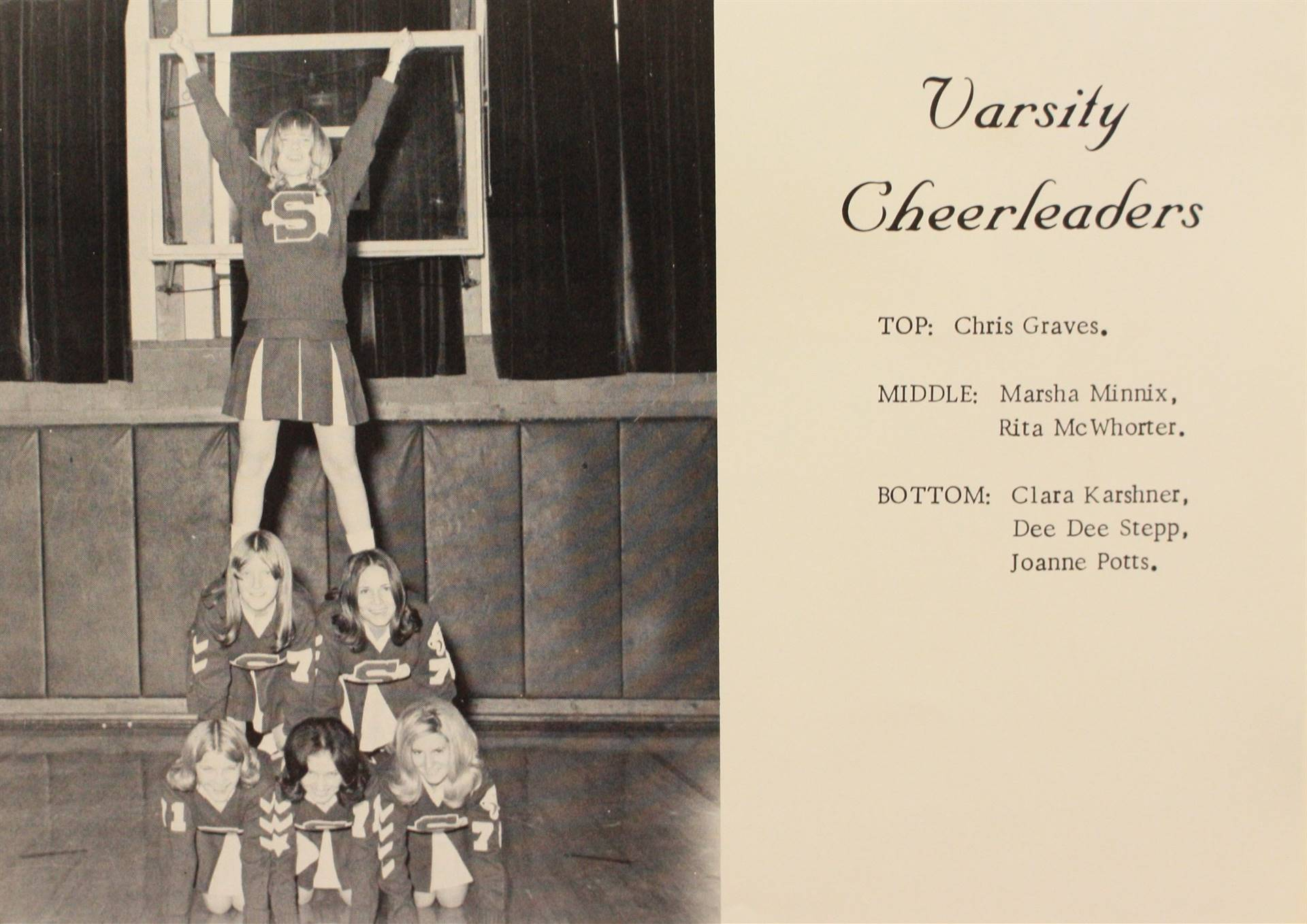 1970 Varisty Cheerleading